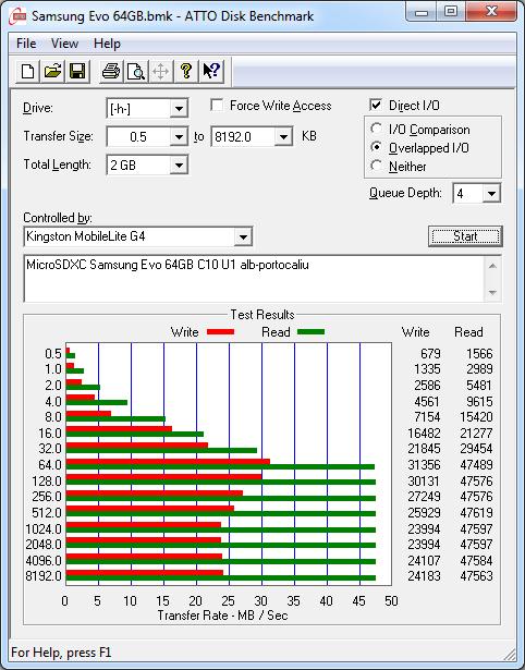 Samsung Evo 64GB 2.PNG