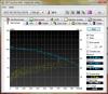 HDTune Pro 4.60 WD 1001FALS Read.png