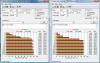 Thermaltake_USB3_vs_SATA_HDD_1TB.png
