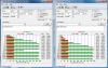 Thermaltake_USB3_vs_SATA_SSD_40GB.png