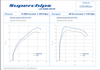 superchips mondeo.png